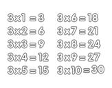 Disegno di La Tavola di Moltiplicazione del 3 da colorare