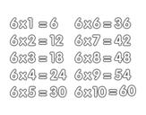 Disegno di La Tavola di Moltiplicazione del 6 da colorare
