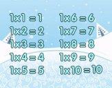 La Tavola di Moltiplicazione del 1
