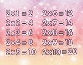 La Tavola di Moltiplicazione del 2